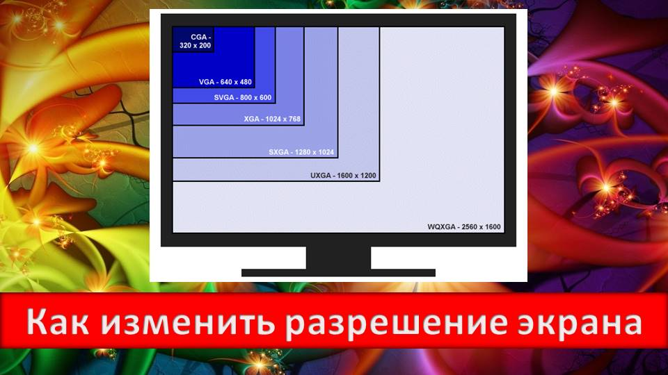 Изменение разрешения экрана после переустановки Windows 7